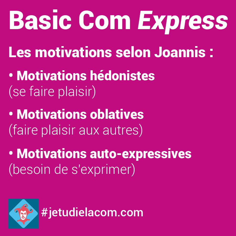 Les motivations selon Joannis