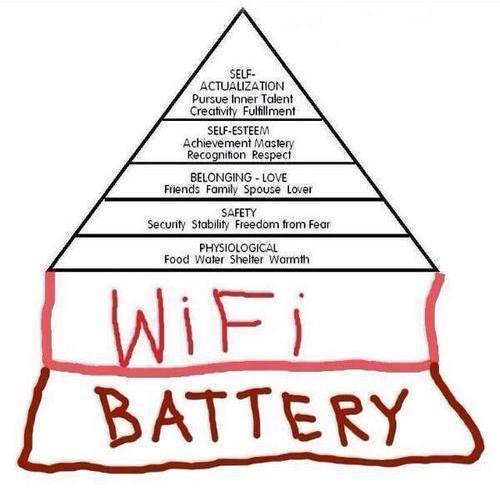 Pyramide des besoins 2.0