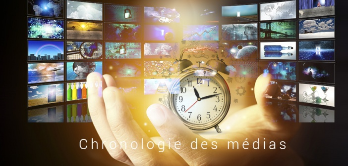 QCM Chronologie des médias