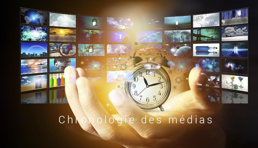 Chronologie des médias