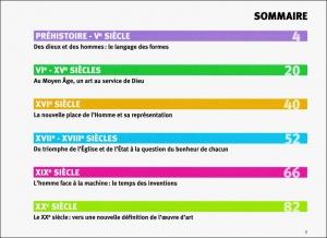 Dico Atlas sommaire
